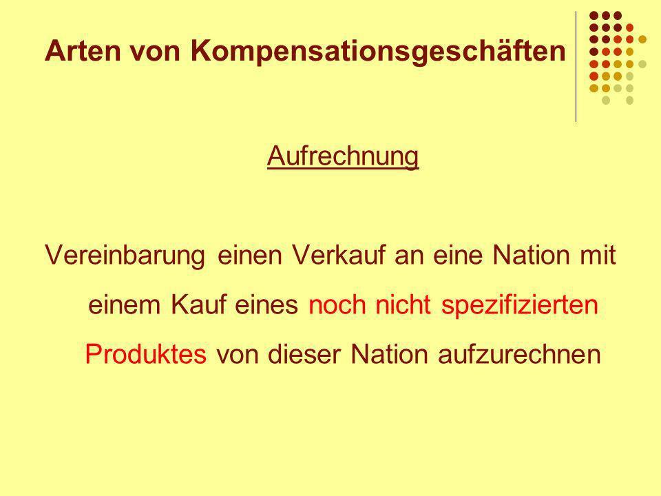 Aufrechnung Vereinbarung einen Verkauf an eine Nation mit einem Kauf eines noch nicht spezifizierten Produktes von dieser Nation aufzurechnen Arten von Kompensationsgeschäften