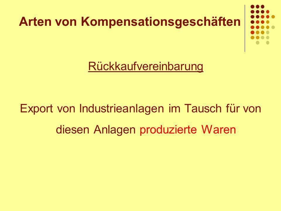 Rückkaufvereinbarung Export von Industrieanlagen im Tausch für von diesen Anlagen produzierte Waren Arten von Kompensationsgeschäften