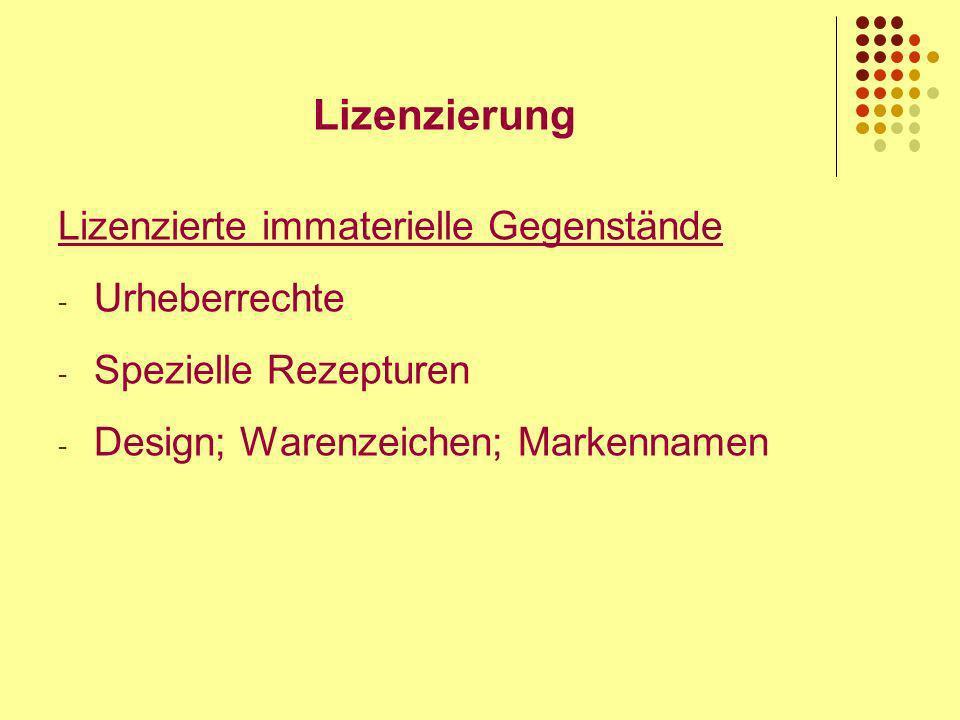 Lizenzierung Lizenzierte immaterielle Gegenstände - Urheberrechte - Spezielle Rezepturen - Design; Warenzeichen; Markennamen