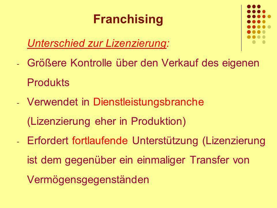 Franchising Unterschied zur Lizenzierung: - Größere Kontrolle über den Verkauf des eigenen Produkts - Verwendet in Dienstleistungsbranche (Lizenzierung eher in Produktion) - Erfordert fortlaufende Unterstützung (Lizenzierung ist dem gegenüber ein einmaliger Transfer von Vermögensgegenständen