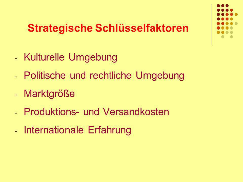 Strategische Schlüsselfaktoren - Kulturelle Umgebung - Politische und rechtliche Umgebung - Marktgröße - Produktions- und Versandkosten - Internationale Erfahrung