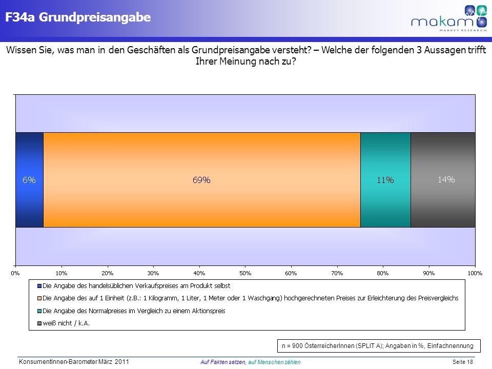 Auf Fakten setzen, auf Menschen zählen KonsumentInnen-Barometer März 2011 Auf Fakten setzen, auf Menschen zählen Seite 18 Wissen Sie, was man in den G