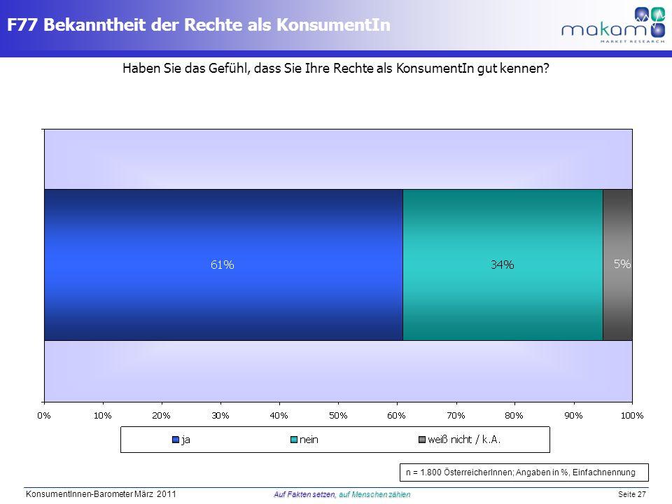 Auf Fakten setzen, auf Menschen zählen KonsumentInnen-Barometer März 2011 Auf Fakten setzen, auf Menschen zählen Seite 27 Haben Sie das Gefühl, dass S