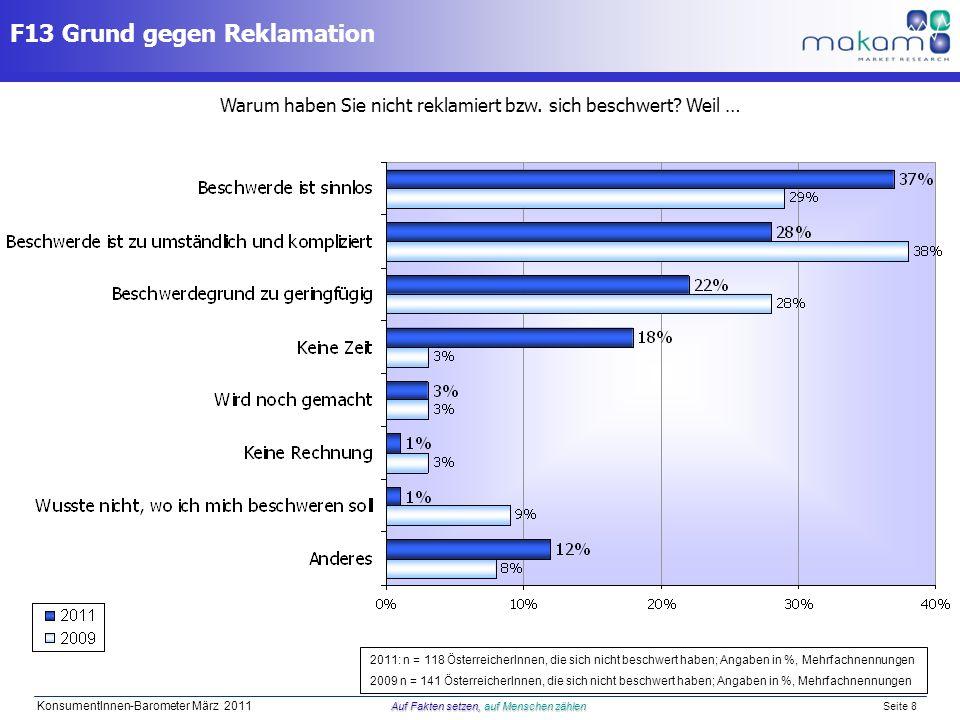 Auf Fakten setzen, auf Menschen zählen KonsumentInnen-Barometer März 2011 Auf Fakten setzen, auf Menschen zählen Seite 9 Haben Sie Konsequenzen aus Ihrer erfolglosen Beschwerde gezogen.
