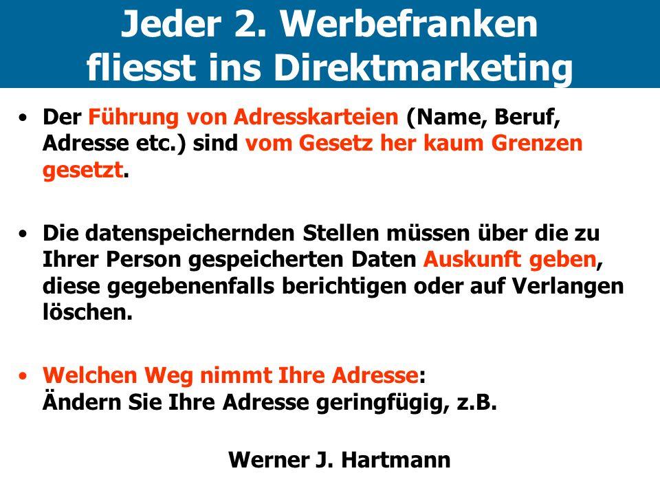 Jeder 2. Werbefranken fliesst ins Direktmarketing Der Führung von Adresskarteien (Name, Beruf, Adresse etc.) sind vom Gesetz her kaum Grenzen gesetzt.