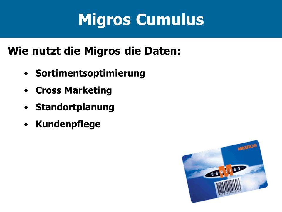 Migros Cumulus Wie nutzt die Migros die Daten: Sortimentsoptimierung Cross Marketing Standortplanung Kundenpflege