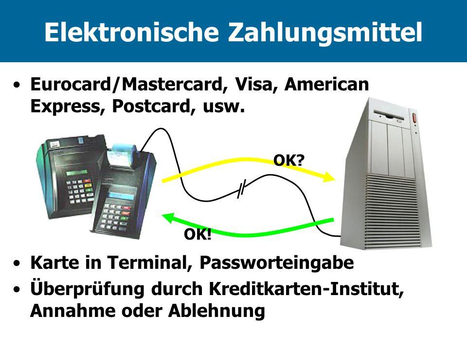 Elektronische Zahlungsmittel Eurocard/Mastercard, Visa, American Express, Postcard, usw.