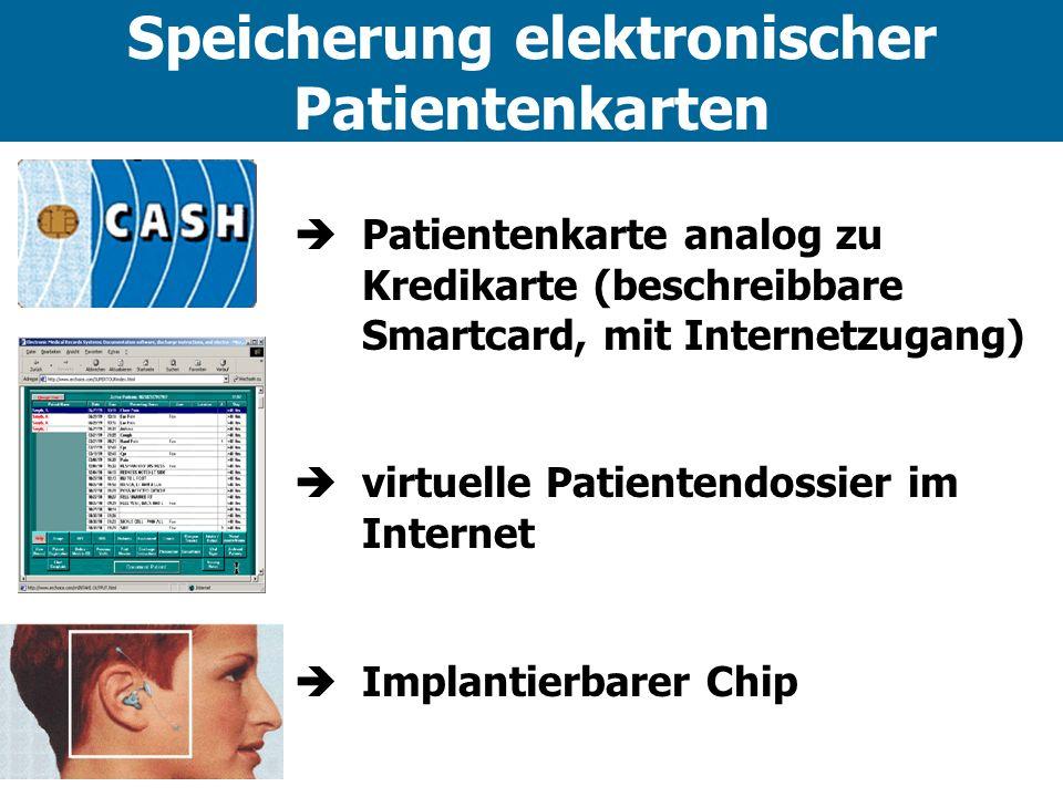 Speicherung elektronischer Patientenkarten Patientenkarte analog zu Kredikarte (beschreibbare Smartcard, mit Internetzugang) virtuelle Patientendossier im Internet Implantierbarer Chip