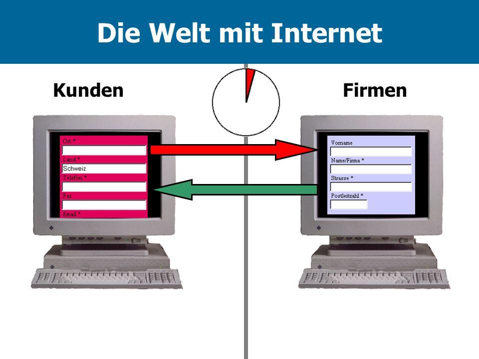Die Welt mit Internet KundenFirmen
