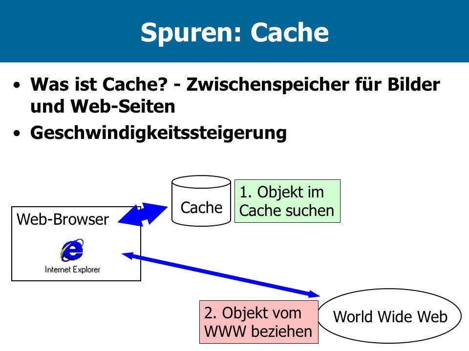 Spuren: Cache Was ist Cache? - Zwischenspeicher für Bilder und Web-Seiten Geschwindigkeitssteigerung World Wide Web Cache 1. Objekt im Cache suchen 2.