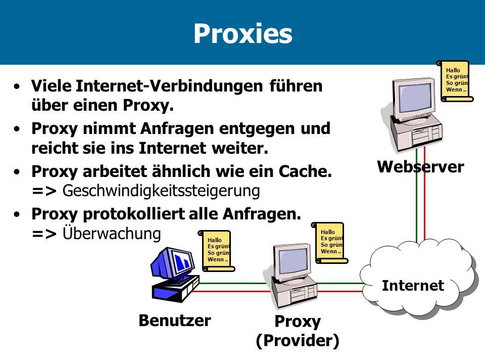 Proxies Hallo Es grünt So grün Wenn.. Hallo Es grünt So grün Wenn.. Proxy (Provider) Benutzer Internet Webserver Hallo Es grünt So grün Wenn.. Viele I