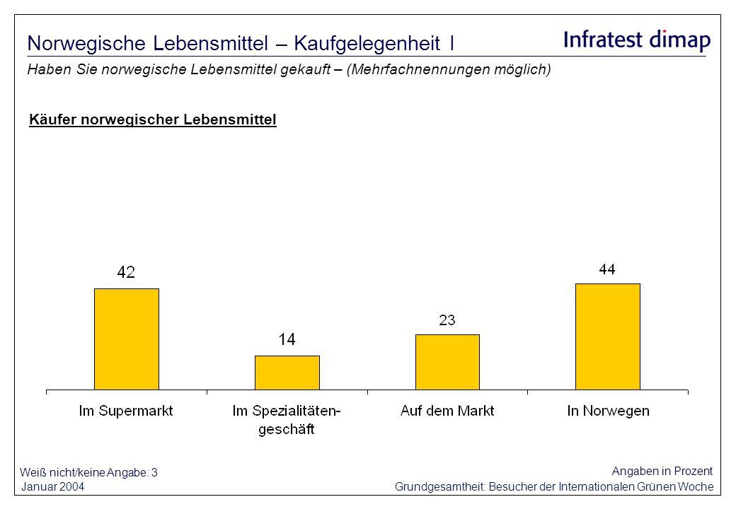 Januar 2004 Grundgesamtheit: Besucher der Internationalen Grünen Woche Weiß nicht/keine Angabe: 3 Angaben in Prozent Haben Sie norwegische Lebensmitte