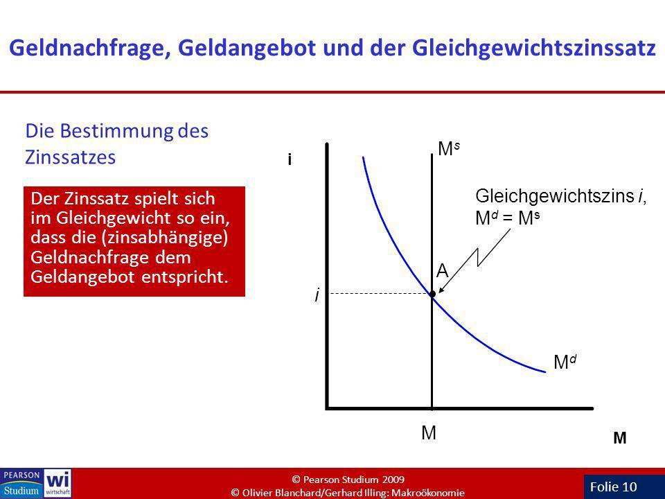 Folie 10 Geldnachfrage, Geldangebot und der Gleichgewichtszinssatz Der Zinssatz spielt sich im Gleichgewicht so ein, dass die (zinsabhängige) Geldnach