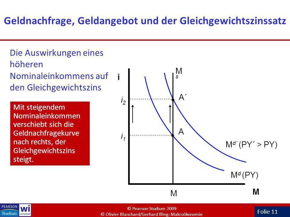 Folie 11 Geldnachfrage, Geldangebot und der Gleichgewichtszinssatz Mit steigendem Nominaleinkommen verschiebt sich die Geldnachfragekurve nach rechts,