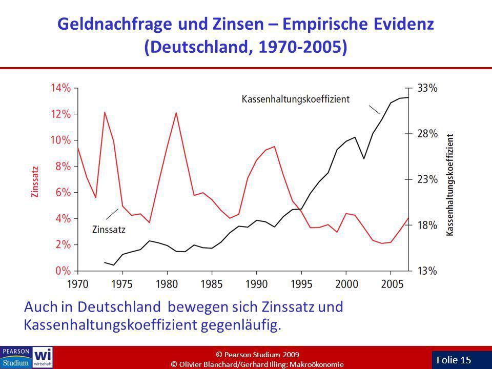 Folie 15 Geldnachfrage und Zinsen – Empirische Evidenz (Deutschland, 1970-2005) Auch in Deutschland bewegen sich Zinssatz und Kassenhaltungskoeffizien