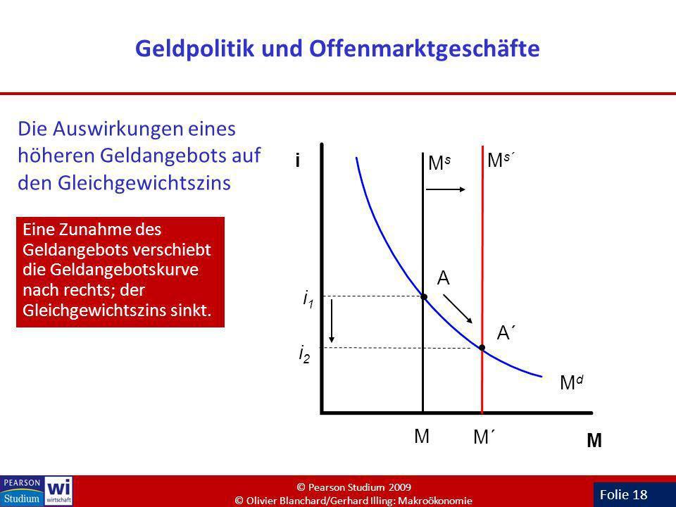 Folie 18 Geldpolitik und Offenmarktgeschäfte Eine Zunahme des Geldangebots verschiebt die Geldangebotskurve nach rechts; der Gleichgewichtszins sinkt.