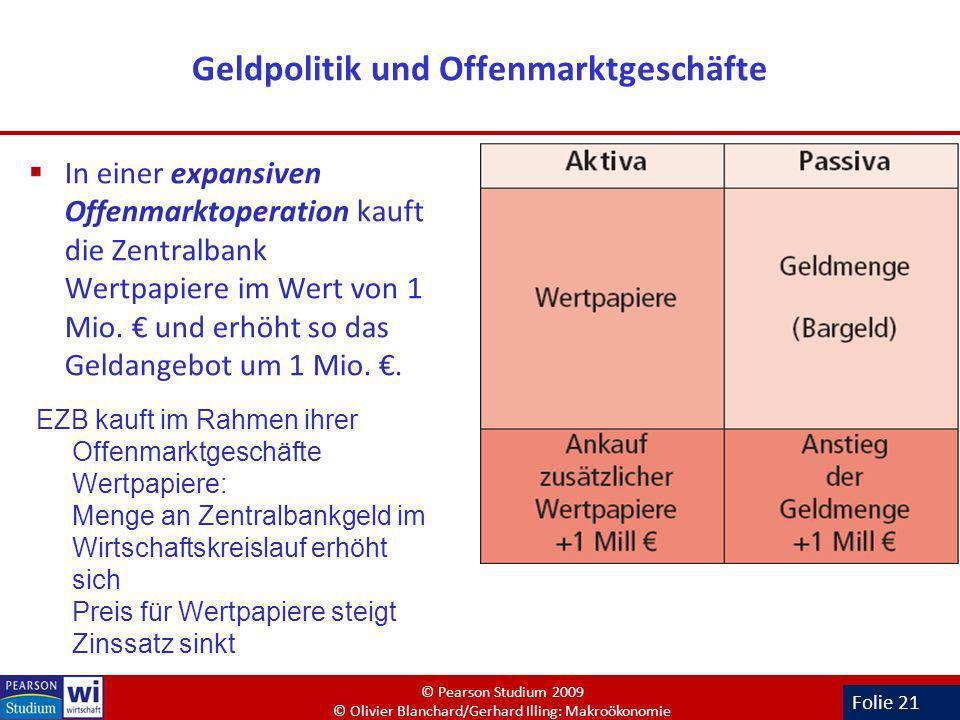 Folie 21 Geldpolitik und Offenmarktgeschäfte In einer expansiven Offenmarktoperation kauft die Zentralbank Wertpapiere im Wert von 1 Mio. und erhöht s
