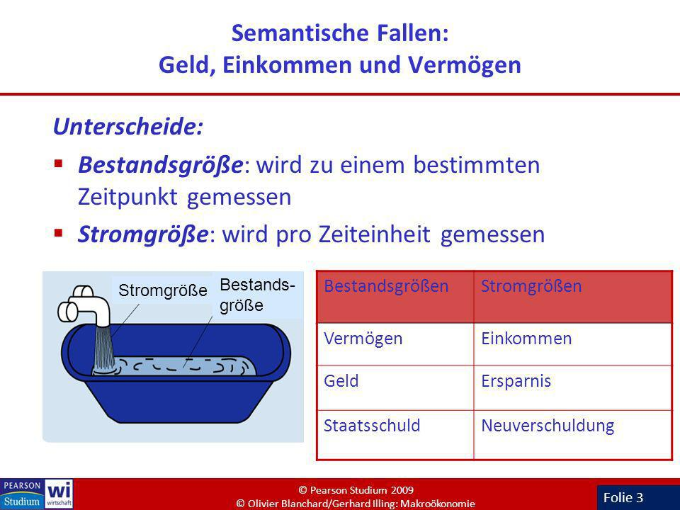 Folie 3 Semantische Fallen: Geld, Einkommen und Vermögen Unterscheide: Bestandsgröße: wird zu einem bestimmten Zeitpunkt gemessen Stromgröße: wird pro