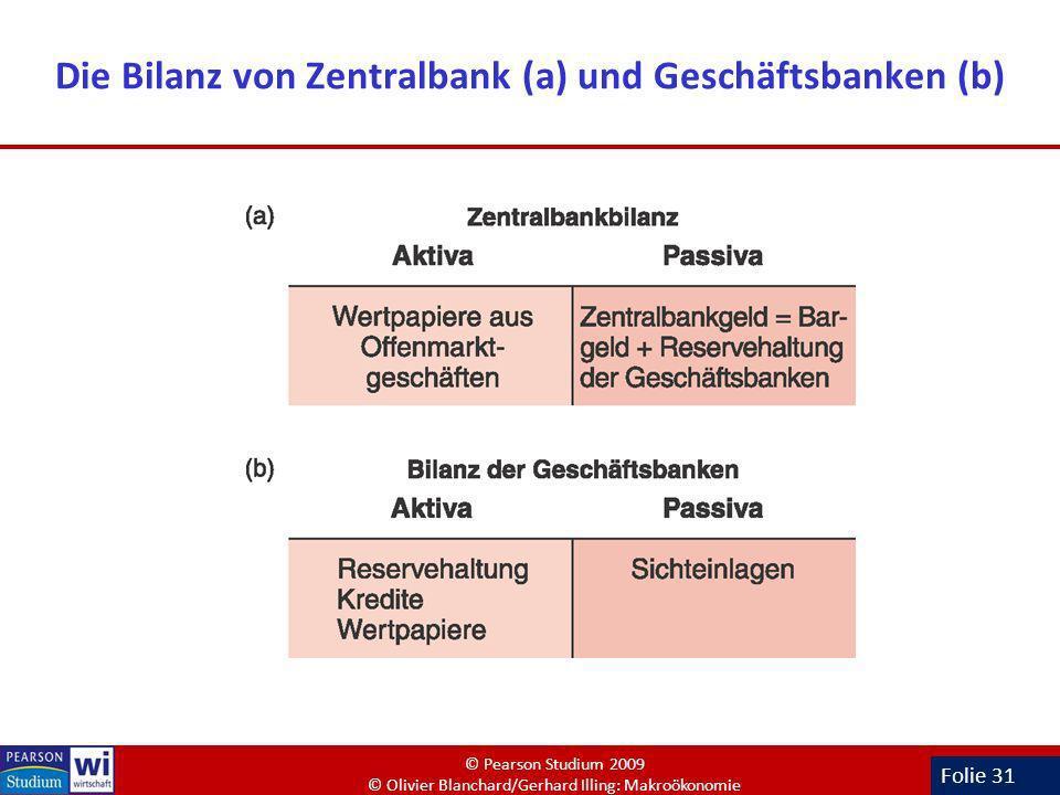 Folie 31 Die Bilanz von Zentralbank (a) und Geschäftsbanken (b) © Pearson Studium 2009 © Olivier Blanchard/Gerhard Illing: Makroökonomie
