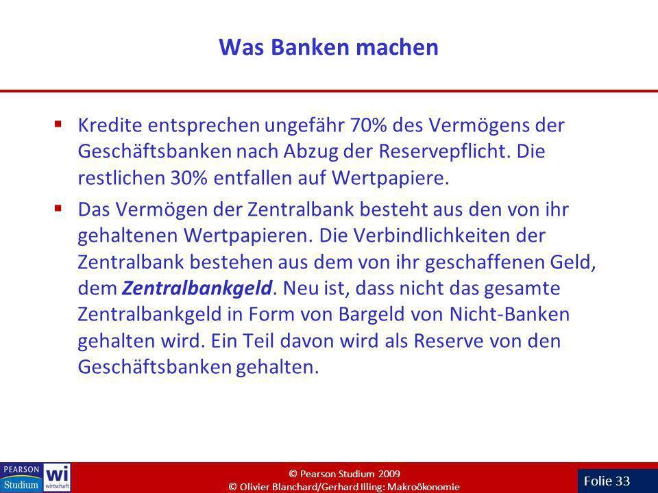 Folie 33 Was Banken machen Kredite entsprechen ungefähr 70% des Vermögens der Geschäftsbanken nach Abzug der Reservepflicht. Die restlichen 30% entfal