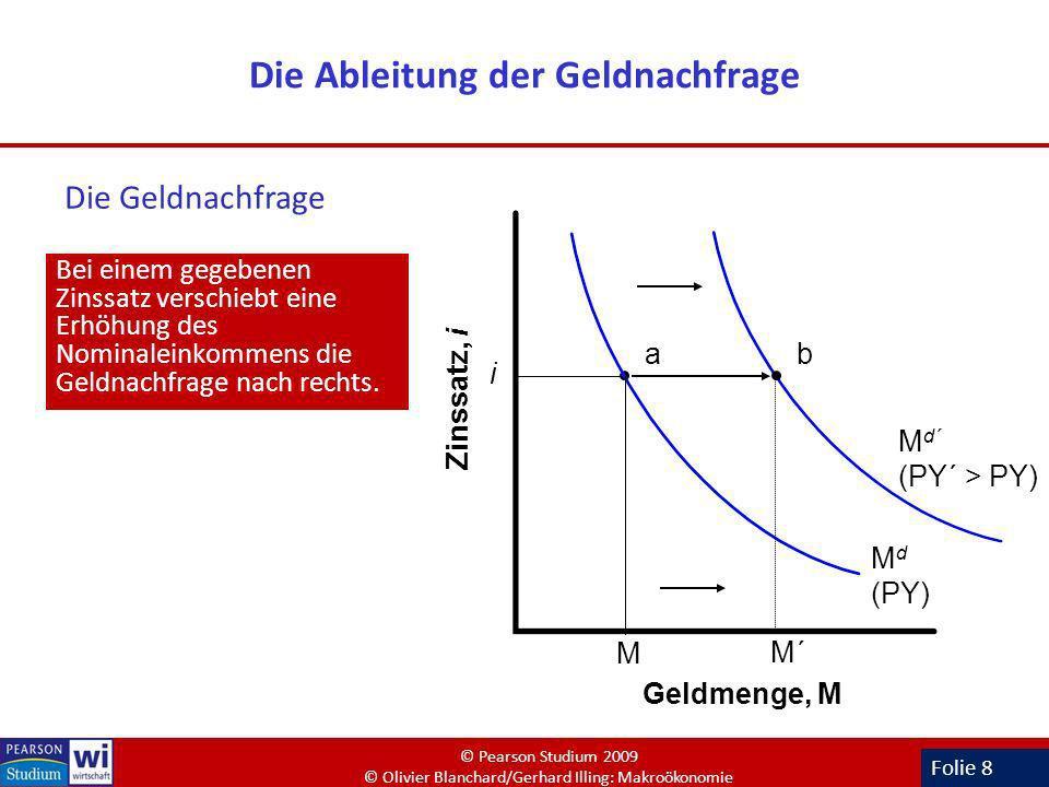 Folie 8 Die Ableitung der Geldnachfrage Bei einem gegebenen Zinssatz verschiebt eine Erhöhung des Nominaleinkommens die Geldnachfrage nach rechts. Gel
