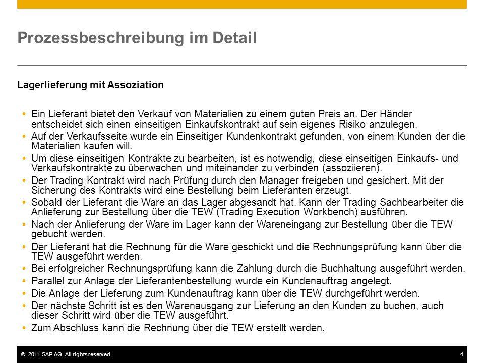 ©2011 SAP AG. All rights reserved.4 Prozessbeschreibung im Detail Lagerlieferung mit Assoziation Ein Lieferant bietet den Verkauf von Materialien zu e
