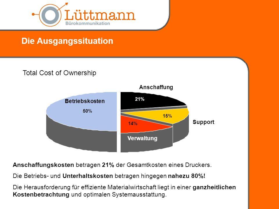 Anschaffungskosten Kauf, Miete, Leasing und Serviceverträge bieten eine gute Möglichkeit der Kostentransparenz Service/WartungVerbrauchsmaterial Nicht