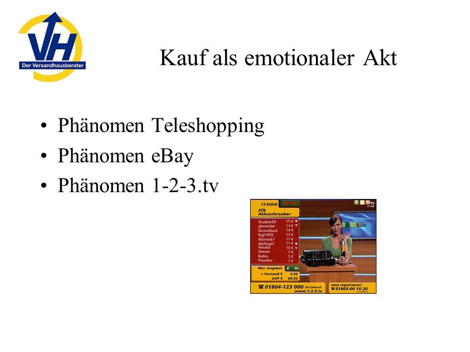 Kauf als emotionaler Akt Phänomen Teleshopping Phänomen eBay Phänomen 1-2-3.tv