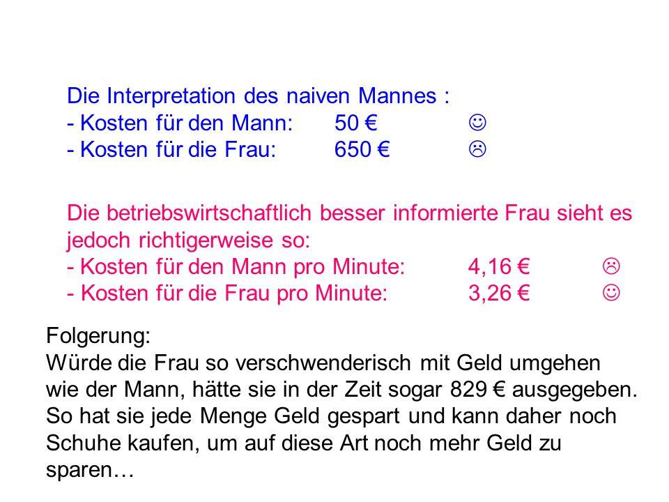 Ihr Auftrag: Gehen Sie zu H&M und kaufen Sie eine Hose! H&M ERSIE Espresso-Pause Kosten: 50,00 Zeit: 12 min. Kosten: 650,00 Zeit: 199 min.