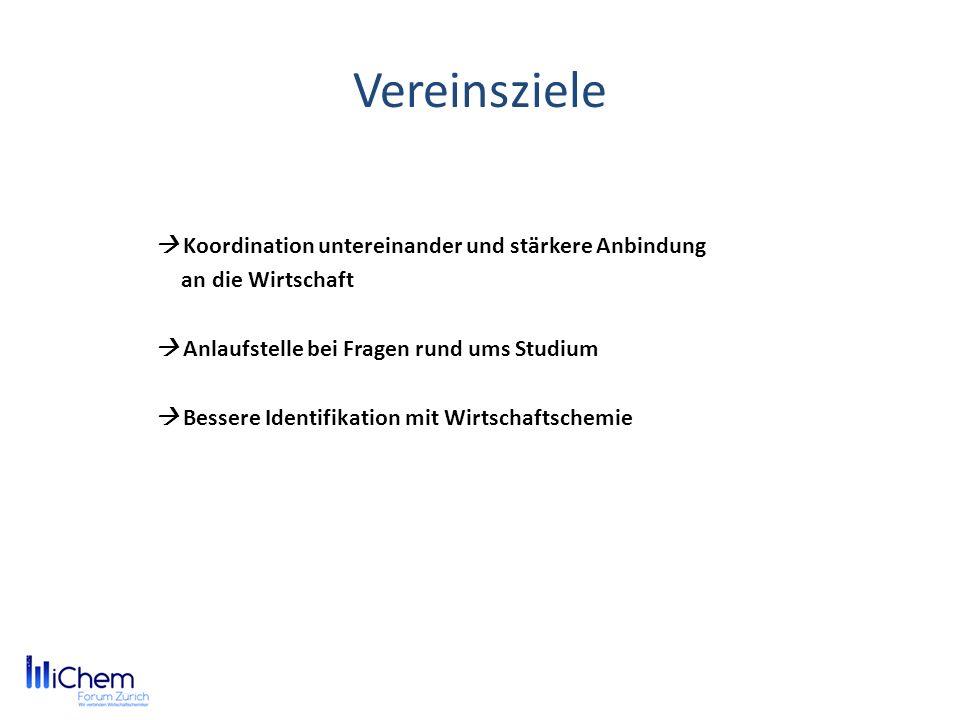 Vereinsziele Koordination untereinander und stärkere Anbindung an die Wirtschaft Anlaufstelle bei Fragen rund ums Studium Bessere Identifikation mit W