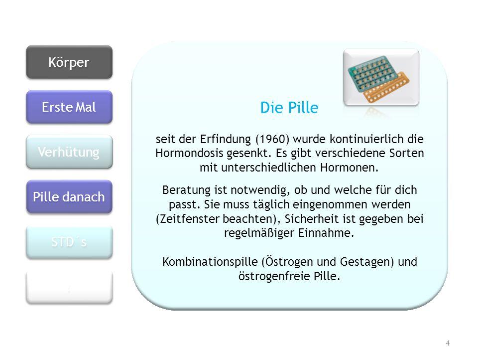 Die Pille - Einnahme Du beginnst am ersten Tag der Regel mit der Pilleneinnahme und nimmst an 21 Tagen jeweils eine Pille.