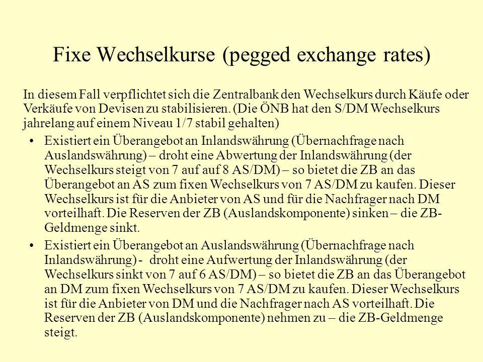 Fixe Wechselkurse (pegged exchange rates) In diesem Fall verpflichtet sich die Zentralbank den Wechselkurs durch Käufe oder Verkäufe von Devisen zu st