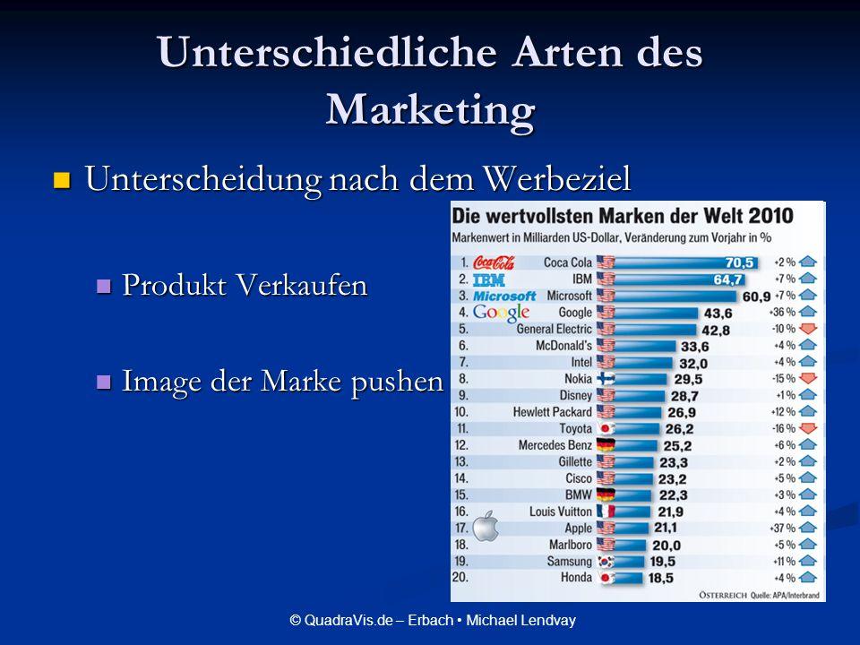 © QuadraVis.de – Erbach Michael Lendvay Unterschiedliche Arten des Marketing Unterscheidung nach dem Werbeziel Unterscheidung nach dem Werbeziel Produ