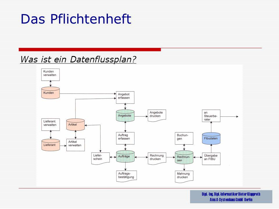 Das Pflichtenheft Was ist ein Datenflussplan? Dipl.- Ing. Dipl.-Informatiker Dieter Klapproth Ains A-Systemhaus GmbH Berlin