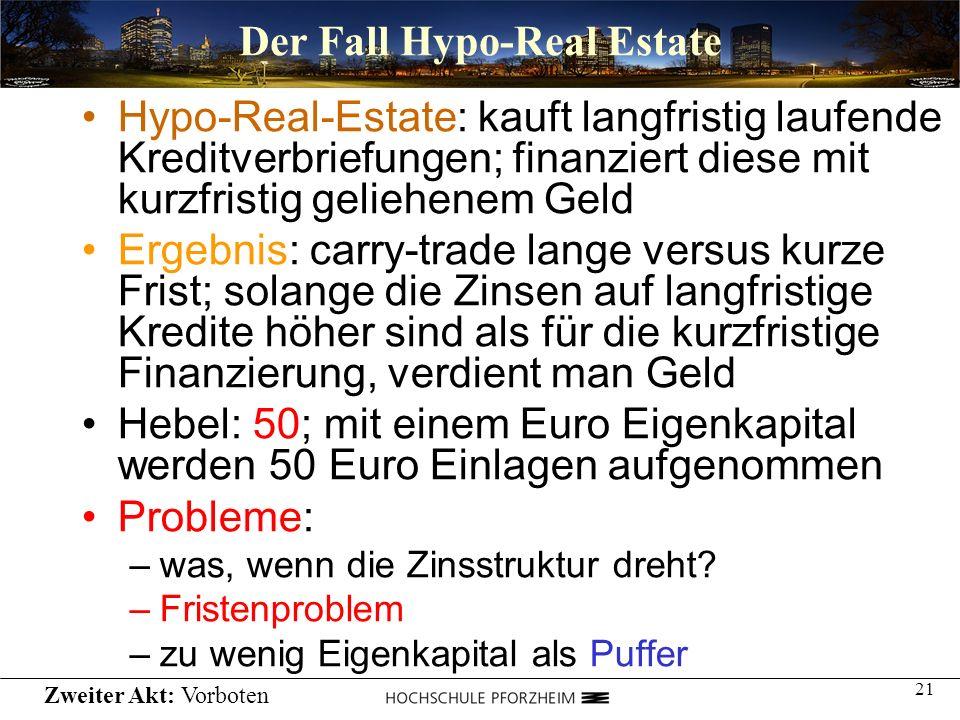 21 Hypo-Real-Estate: kauft langfristig laufende Kreditverbriefungen; finanziert diese mit kurzfristig geliehenem Geld Ergebnis: carry-trade lange vers