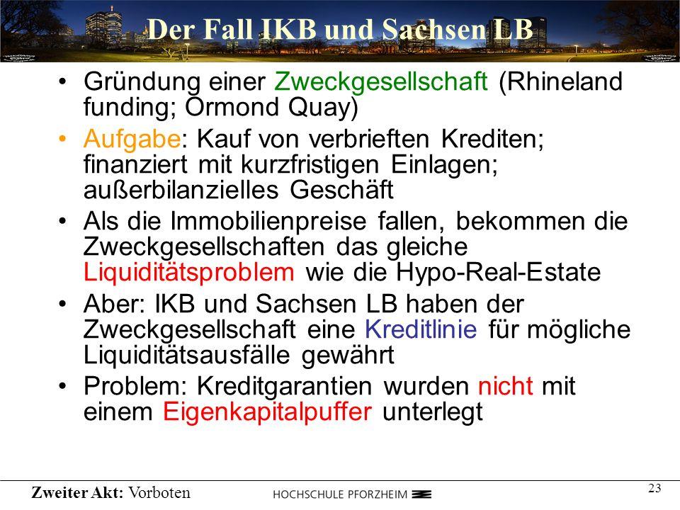 23 Gründung einer Zweckgesellschaft (Rhineland funding; Ormond Quay) Aufgabe: Kauf von verbrieften Krediten; finanziert mit kurzfristigen Einlagen; au