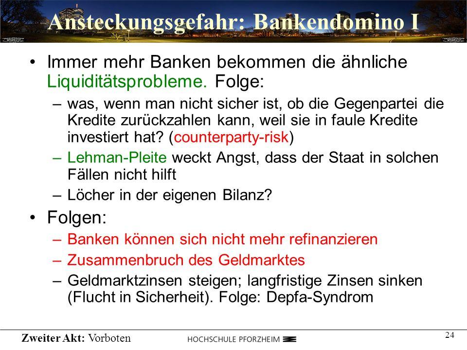 24 Ansteckungsgefahr: Bankendomino I Immer mehr Banken bekommen die ähnliche Liquiditätsprobleme. Folge: –was, wenn man nicht sicher ist, ob die Gegen