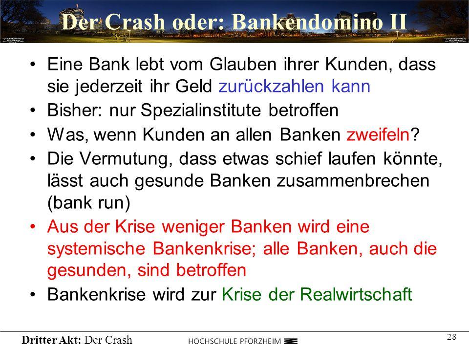28 Der Crash oder: Bankendomino II Eine Bank lebt vom Glauben ihrer Kunden, dass sie jederzeit ihr Geld zurückzahlen kann Bisher: nur Spezialinstitute