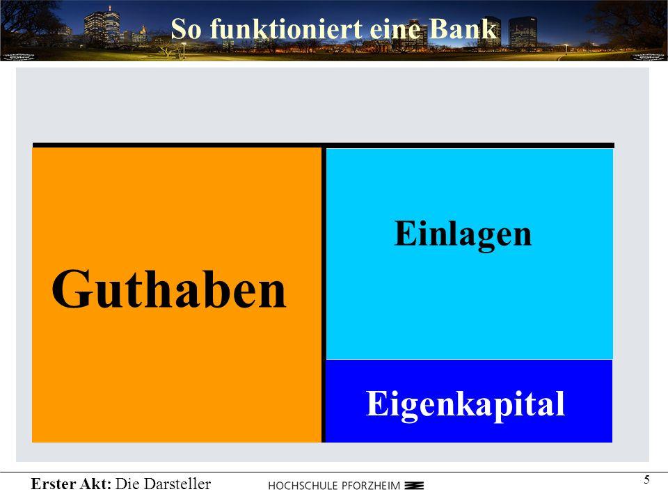 5 So funktioniert eine Bank Guthaben Einlagen Eigenkapital Erster Akt: Die Darsteller