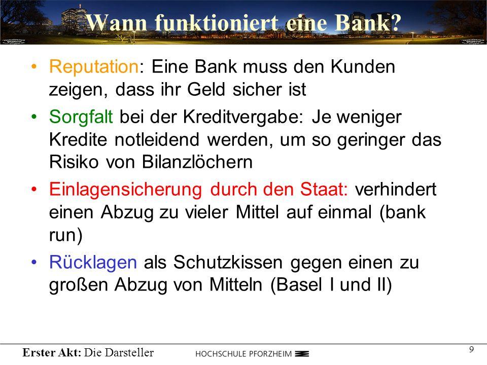 10 Rücklagen: so funktioniert`s auch mit den Krediten Rücklagen –verhindern Liquiditätsschwierigkeiten –je mehr Eigenkapital eine Bank hat, um so mehr Kredite kann sie vergeben; um so mehr Aktiva kann sie kaufen Eigenkapital –dient als Puffer gegen überraschenden Geldabzug; hier liegt das Verlustrisiko; die Kredite muss man zurückzahlen, das EK kann man zurückzahlen –Basel I und Basel II: Vorschriften über das Mindestmaß an Eigenkapital (Tier I), das eine Bank halten muss –Mark-to-market-Bewertung: steigt der Wert der Aktiva, welche die Bank besitzt, so steigt automatisch ihr Eigenkapital Erster Akt: Die Darsteller