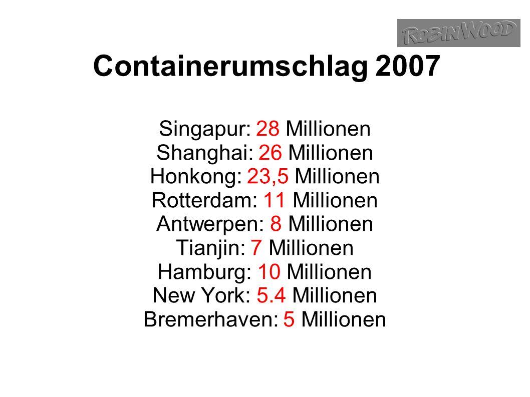 Containerumschlag 2007 Singapur: 28 Millionen Shanghai: 26 Millionen Honkong: 23,5 Millionen Rotterdam: 11 Millionen Antwerpen: 8 Millionen Tianjin: 7 Millionen Hamburg: 10 Millionen New York: 5.4 Millionen Bremerhaven: 5 Millionen
