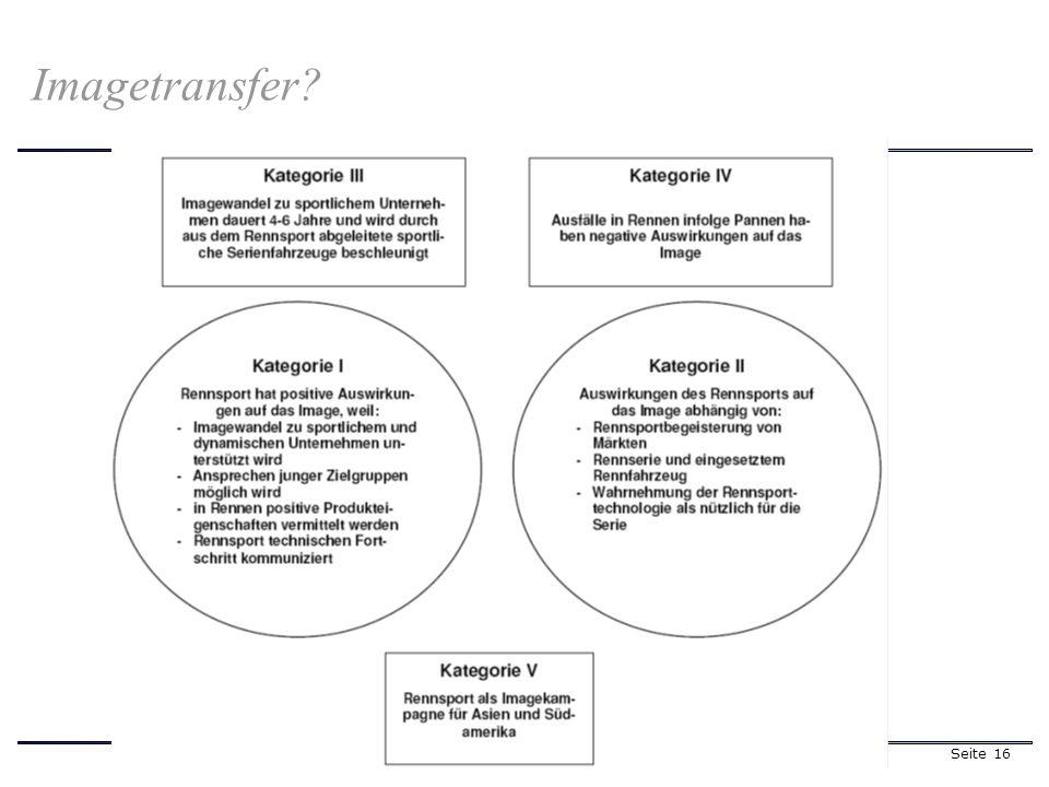 Seite 16 Imagetransfer