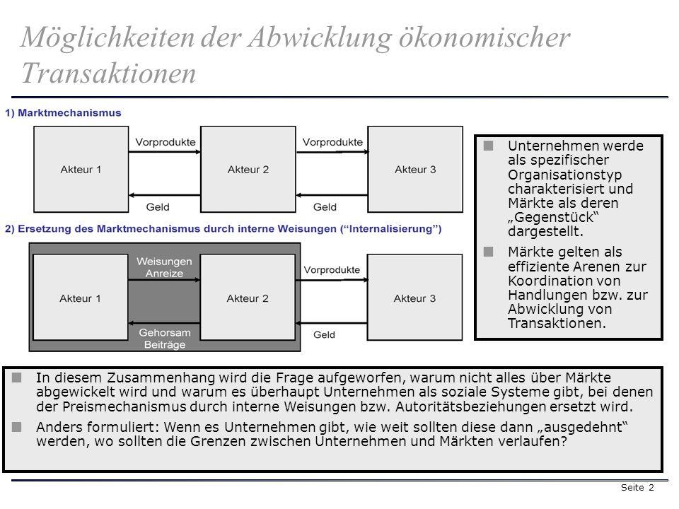 Seite 3 Gestaltung von Grenzen von Unternehmen Möglichkeiten der Technologie- beschaffung (Buy?) und Technologieverwertung (Sell?)