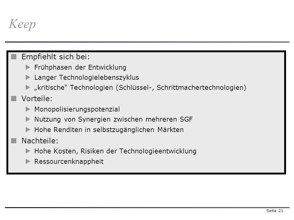 Seite 21 Empfiehlt sich bei: Frühphasen der Entwicklung Langer Technologielebenszyklus kritische Technologien (Schlüssel-, Schrittmachertechnologien)