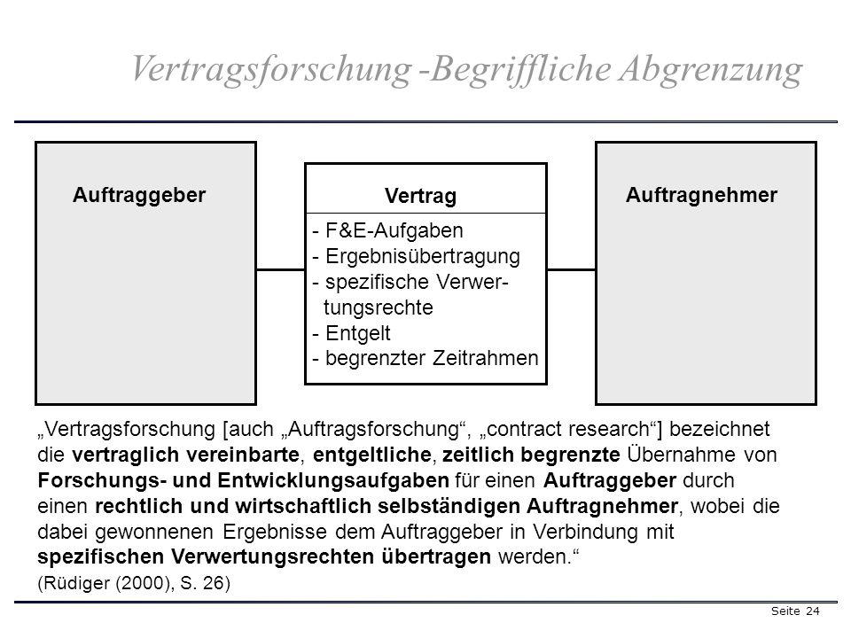 Seite 24 Vertragsforschung -Begriffliche Abgrenzung Vertrag - F&E-Aufgaben - Ergebnisübertragung - spezifische Verwer- tungsrechte - Entgelt - begrenz