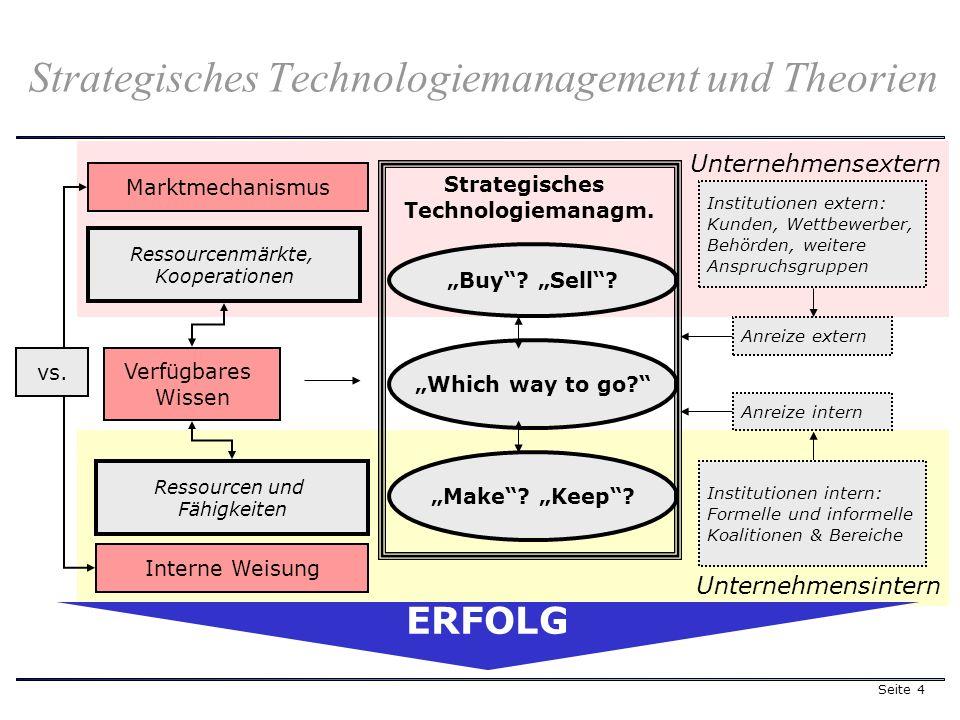 Seite 25 Externe F&E-Aufwendungen der Unternehmen nach Wirtschaftszweigen (1995) Quelle: Grenzmann et al.