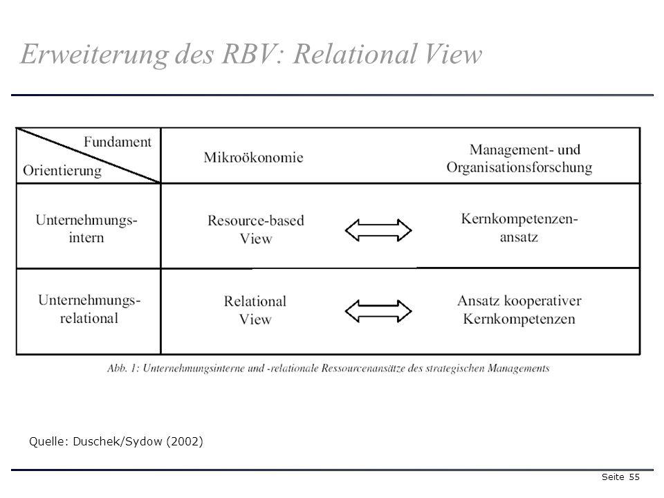 Seite 55 Erweiterung des RBV: Relational View Quelle: Duschek/Sydow (2002)