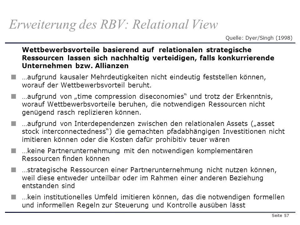 Seite 57 Erweiterung des RBV: Relational View Wettbewerbsvorteile basierend auf relationalen strategische Ressourcen lassen sich nachhaltig verteidige