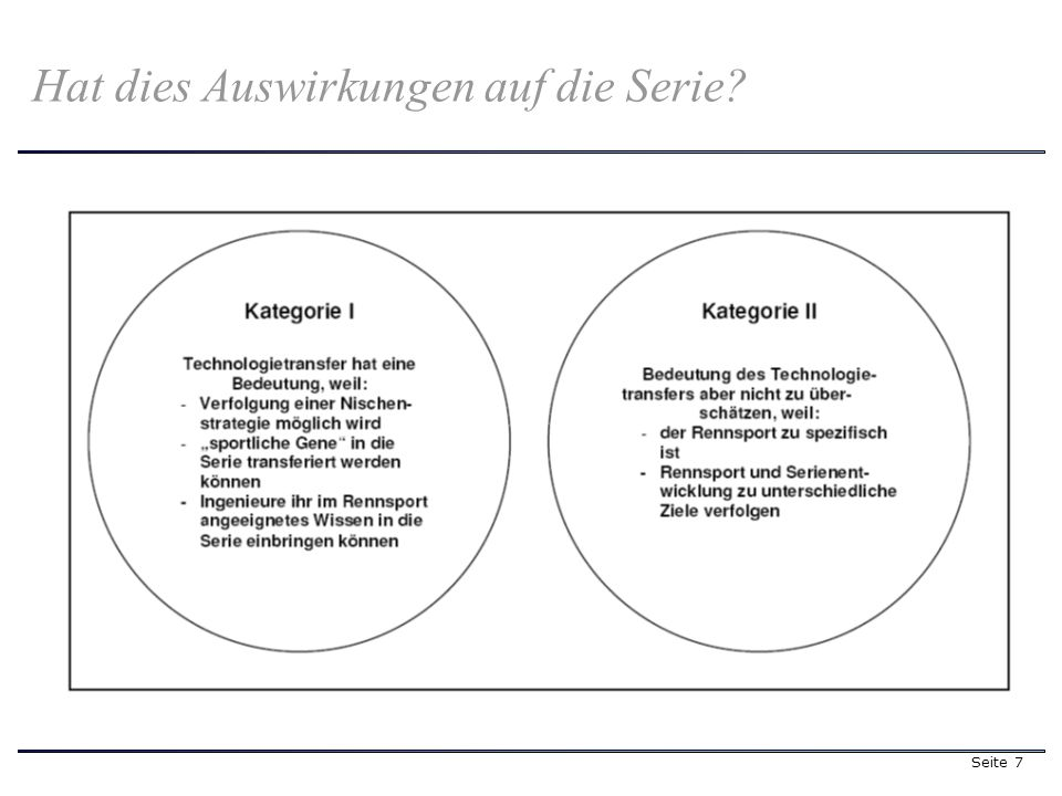 Seite 28 Quelle: Rüdiger (2000), S.53, basierend auf Brockhoff (1999a), S.