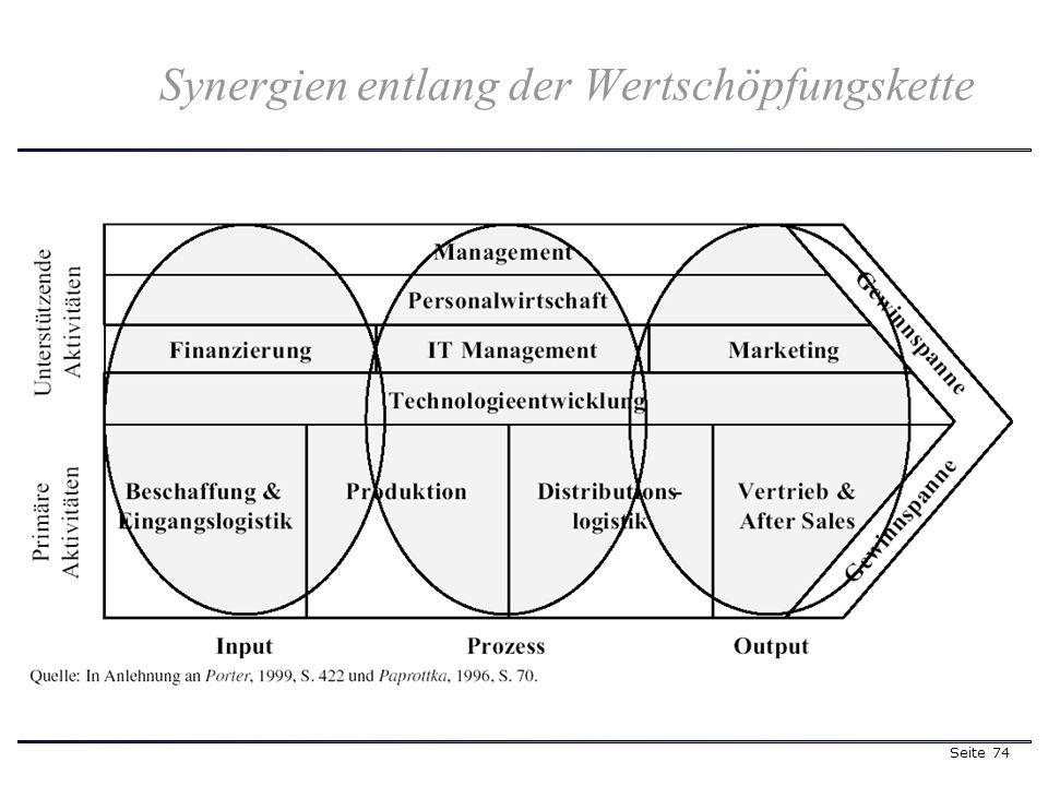 Seite 74 Synergien entlang der Wertschöpfungskette